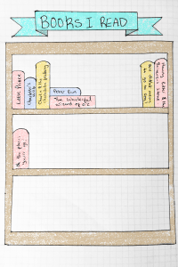 5 Bullet Journal Layouts for Writers_book shelf