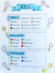 Bullet journal key example for beginners