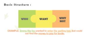 story jigsaw example